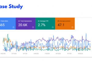 leads on autopilot with seo